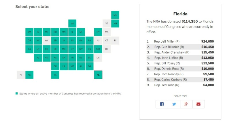 Florida NRA control.jpg